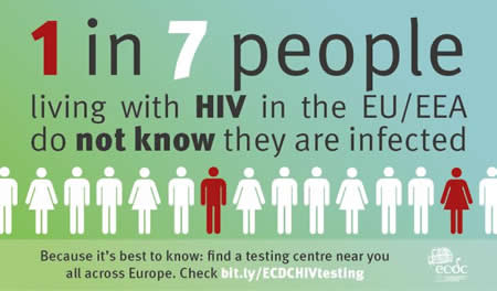 Poster: 1 in 7 people living with HIV in the EU/EEA do not know they are infected - European Centre for Disease Prevention and Control, ECDC